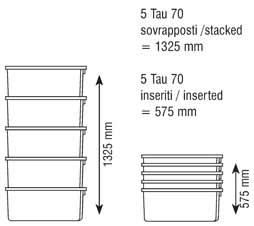 contenitori in plastica sovrapponibili TAU
