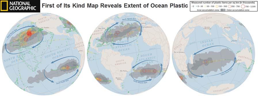 marine littering - vortici di plastica